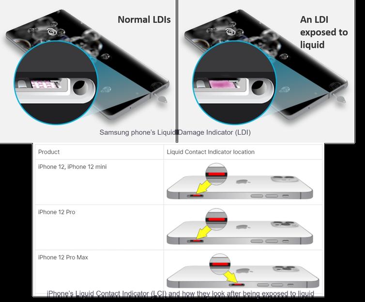 Samsung and Apple phones have Liquid Contact/Damage Indicators.